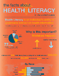 HealthLiteracyInfographic.png